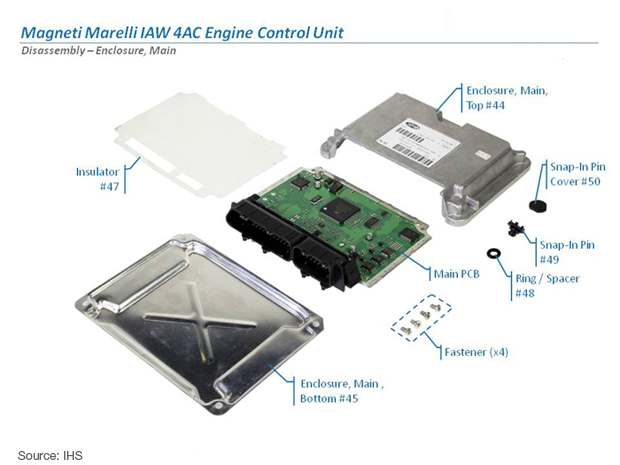 Magneti Marelli IAW 4AC A3 Engine Control Unit iSi   Disassembly View تعمیرات ای سی یو
